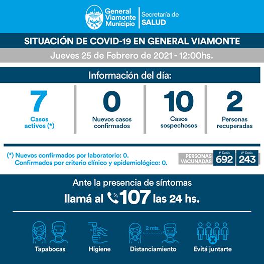 JUEVES 25 DE FEBRERO | INFORME N° 344 COVID-19.
