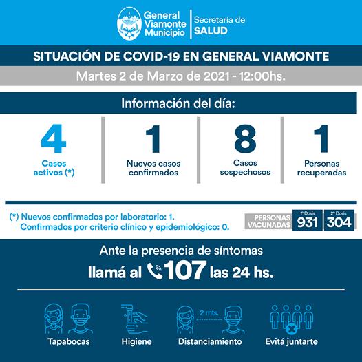 📌MARTES 2 DE MARZO | INFORME N° 349 COVID-19