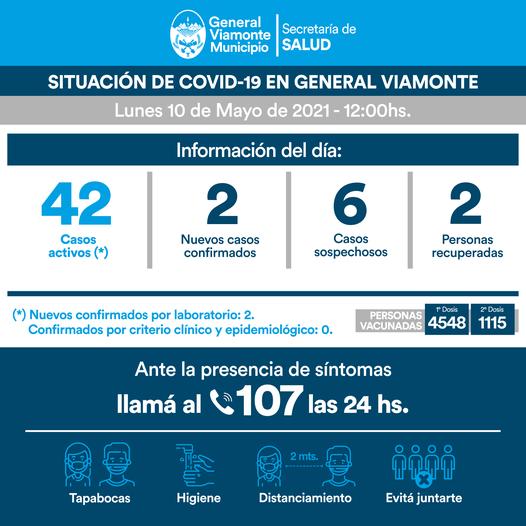 LUNES 10 DE MAYO | INFORME N° 418 COVID-19