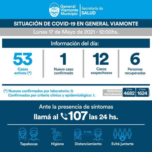 LUNES 17 DE MAYO | INFORME N° 425 COVID-19.