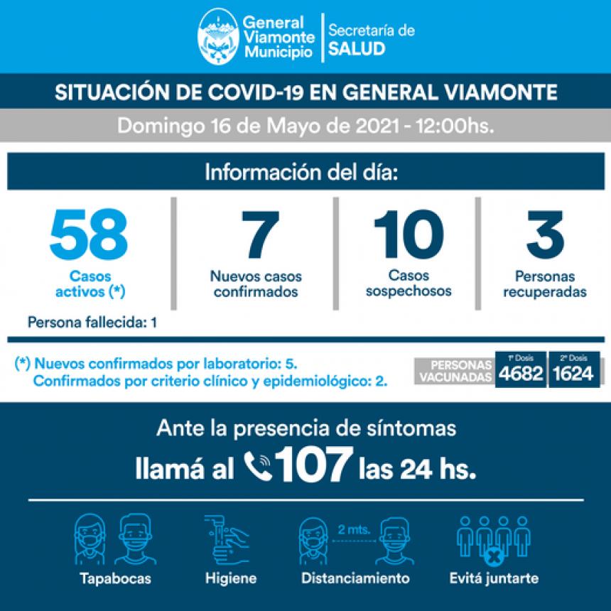 DOMINGO 16 DE MAYO | INFORME N° 424 COVID-19