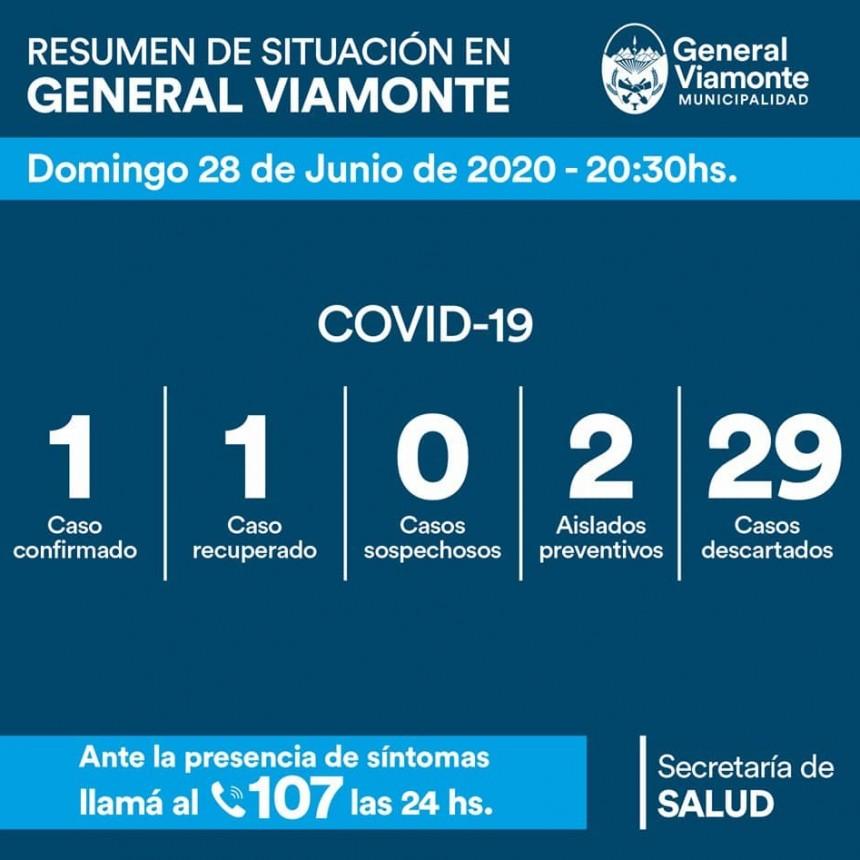 COVID 19 | Primer recuperado
