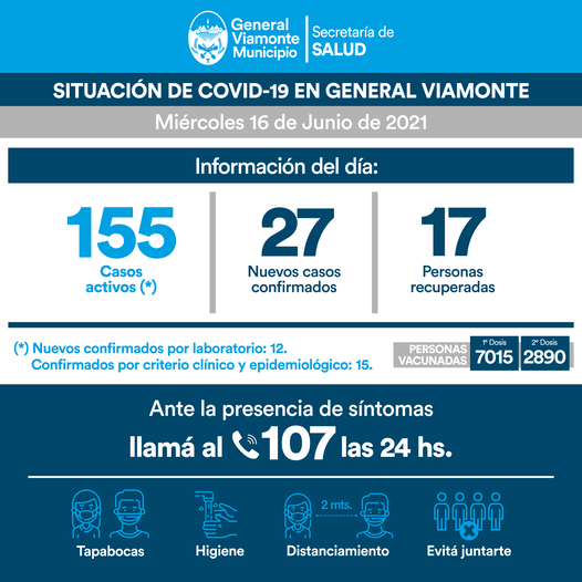 MIÉRCOLES 16 DE JUNIO | INFORME N° 454 COVID-19😷