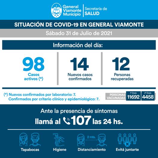 SÁBADO 31 DE JULIO | INFORME N° 499 COVID-19.