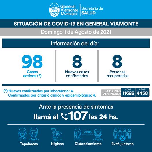 DOMINGO 1 DE AGOSTO | INFORME N° 500 COVID-19.