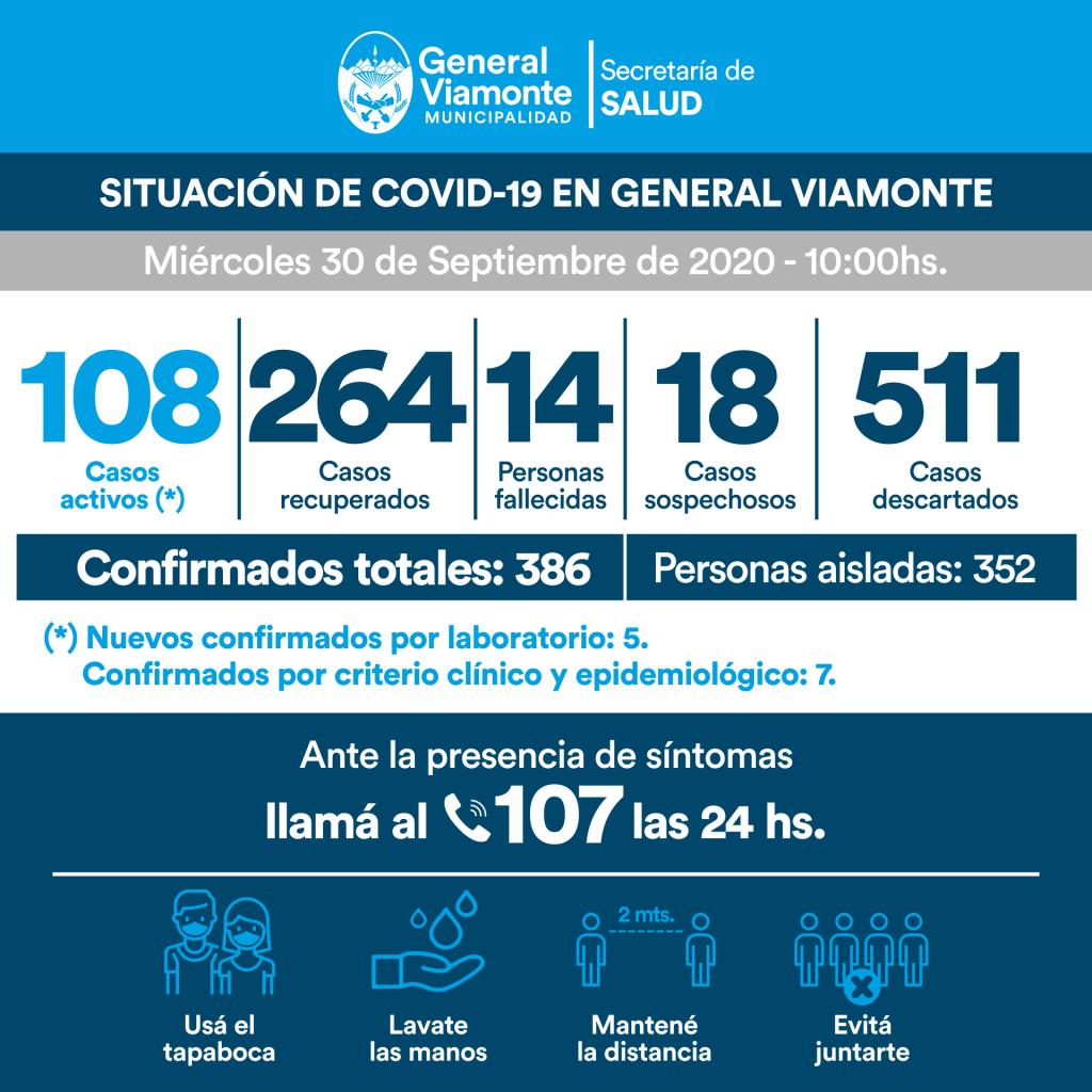 DÍA 196 | INFORME COVID-19