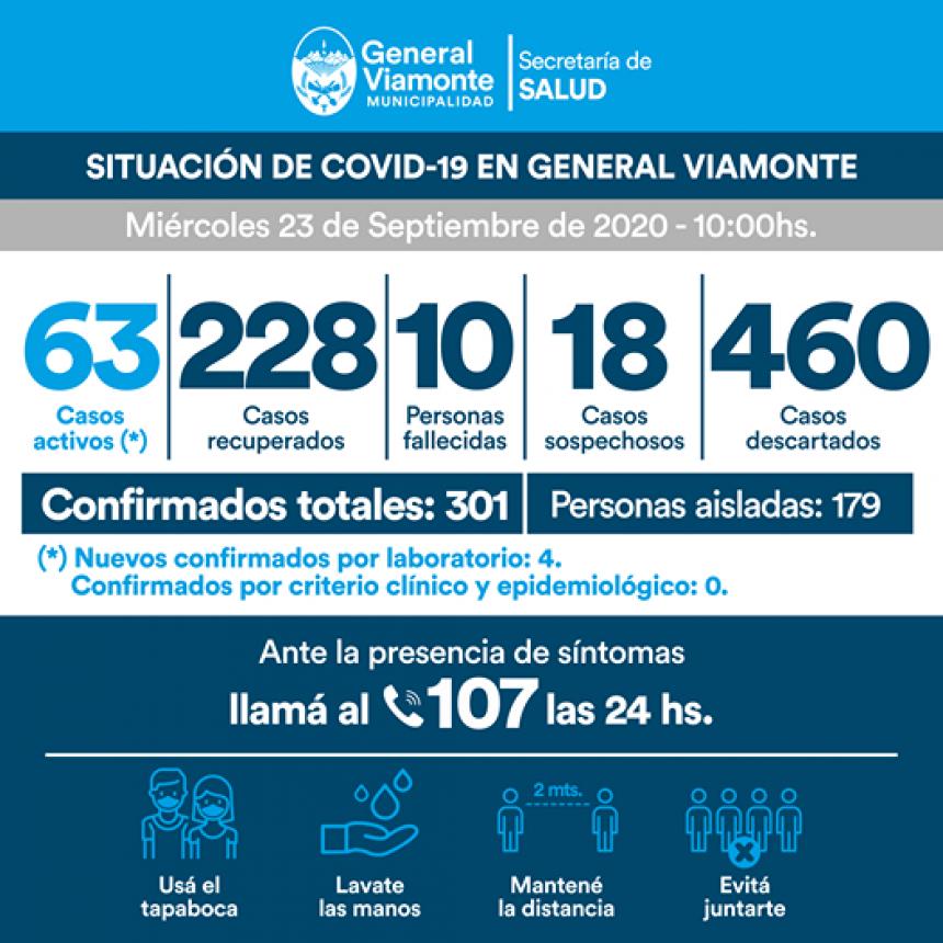 DÍA 189 | INFORME COVID-19