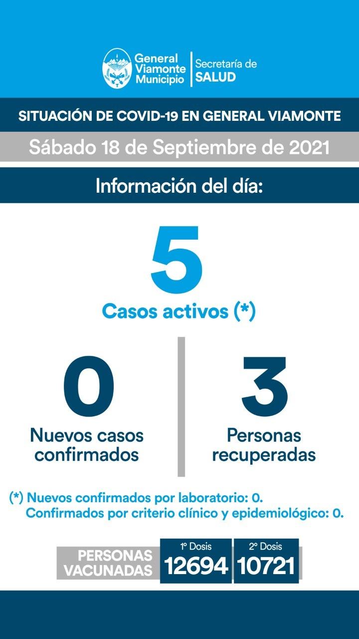 SÁBADO 18 DE SEPTIEMBRE | INFORME N° 549 COVID-19