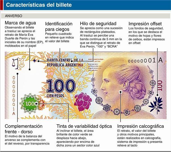 Complicaciones para pagar con los nuevos billetes de 100 pesos